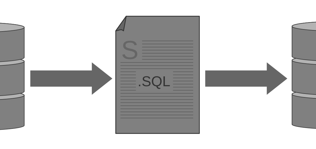 MYSQL DB – Export und Import [Backup]