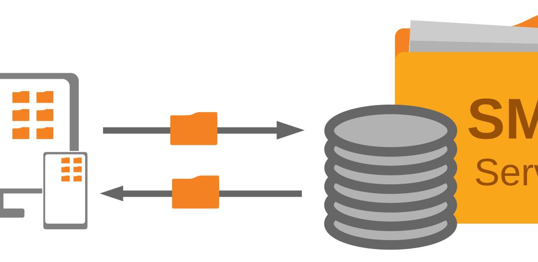 Einrichten eines Samba-Servers auf dem Raspberry Pi